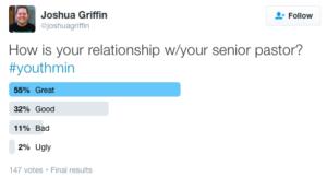 senior_pastor_poll